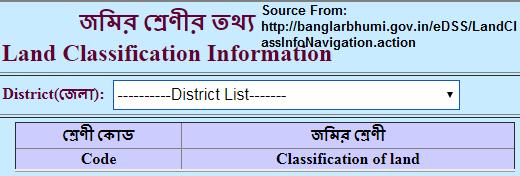 Banglarbhumi Land Classification Information